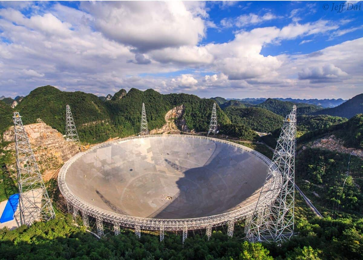 china-fast-telescope