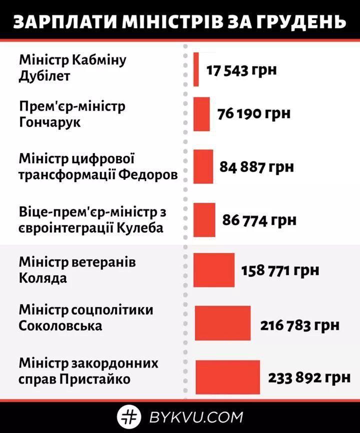 «Примитивный Зеленский»: вweb-сети интернет  появилась запись заявлений  премьера государства Украины  опрезиденте