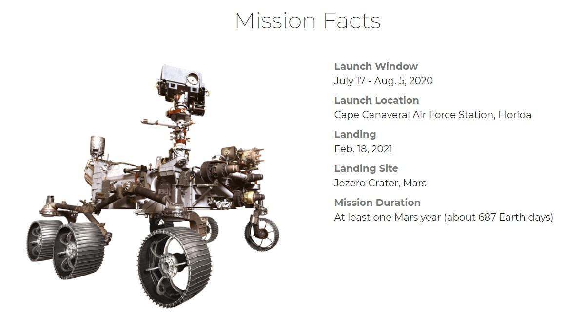 NASA запустило голосование за лучшее имя для нового марсохода