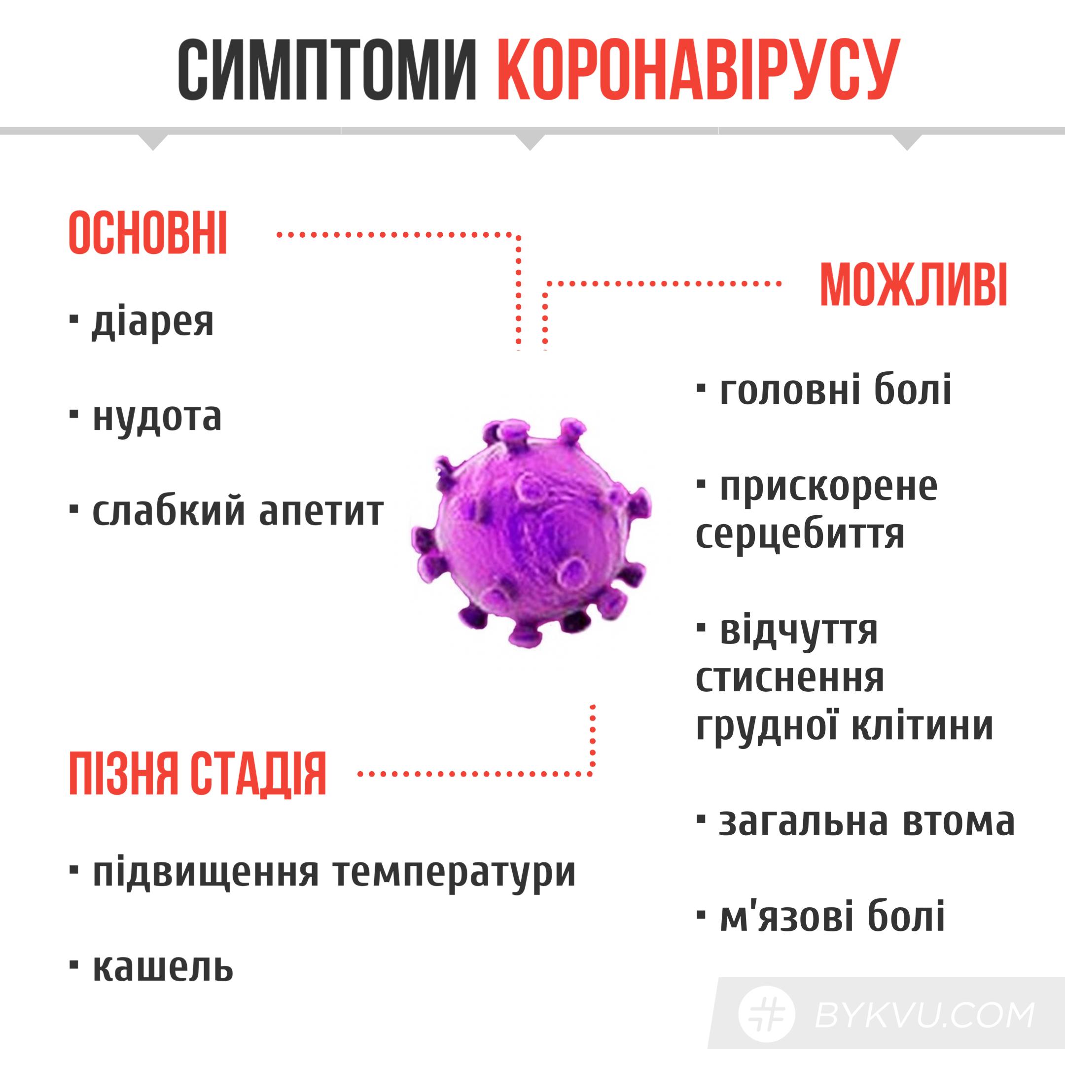 что такое коронавирусом