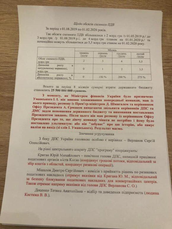 Масштаби вражають. «Слуга» Гео Лерос оприлюднив докази топ-корупції в податковій. Фото