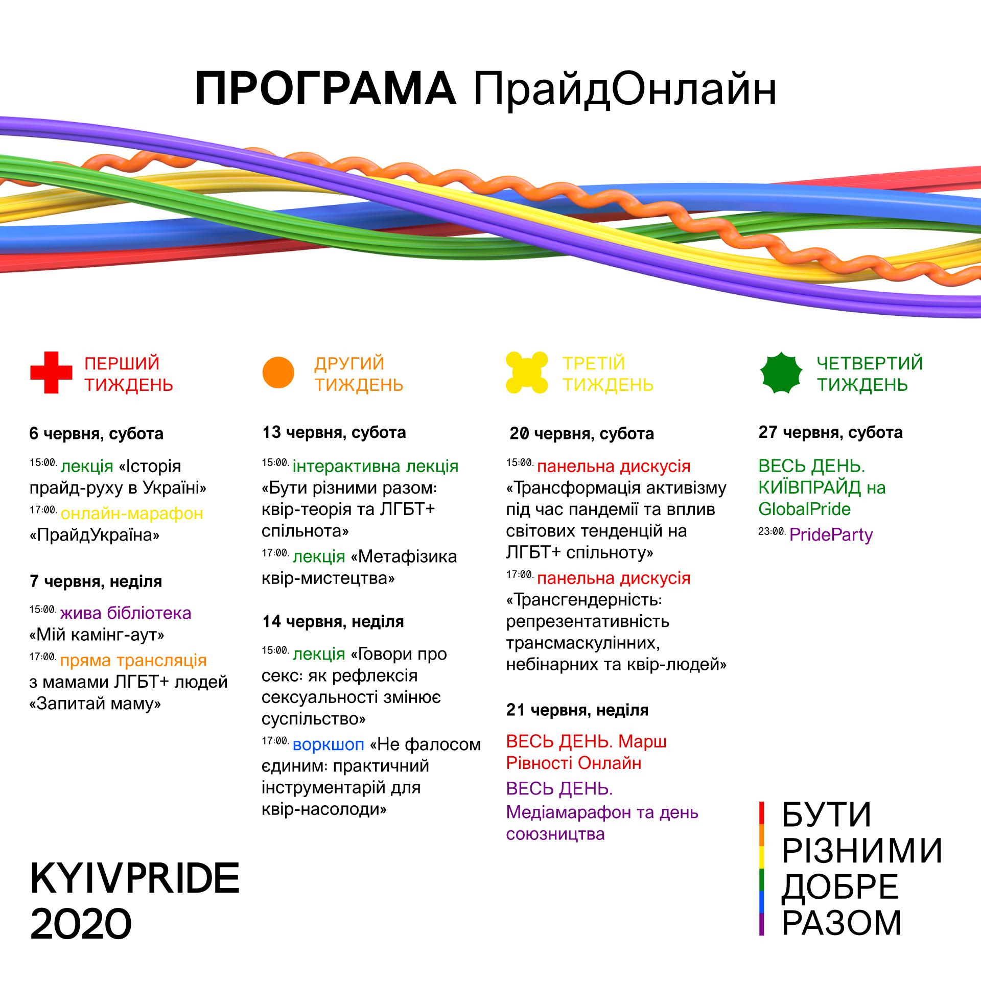 Киев_прайд_2020_программа
