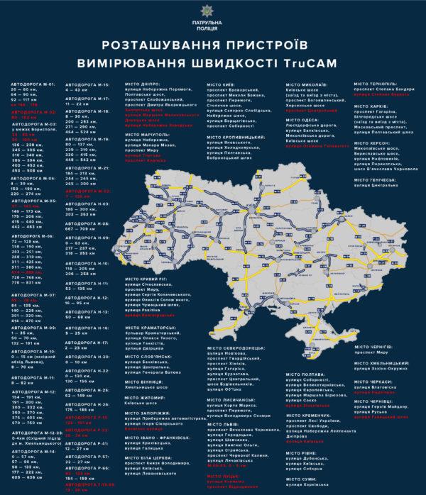 Карта радаров