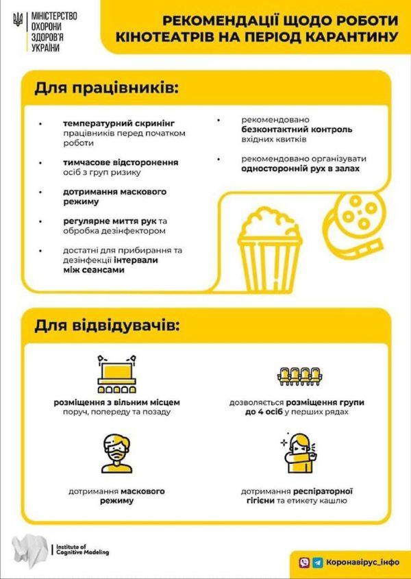 Как посещать кинотеатры во время карантина: в МОЗ дали рекомендации