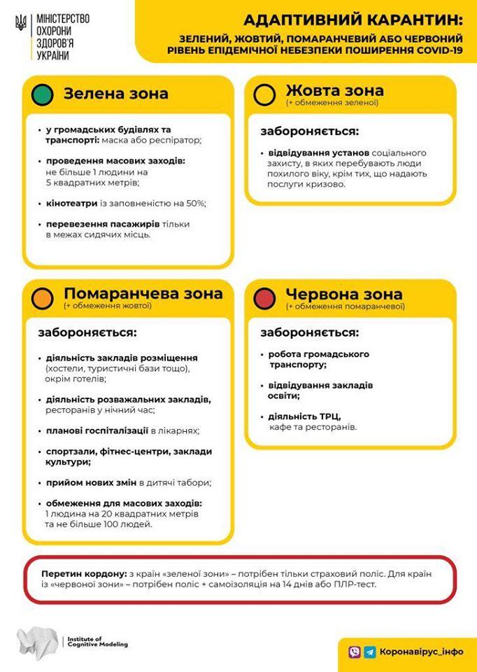 Украину завтра планируется разделить на 4 карантинные зоны, – Степанов
