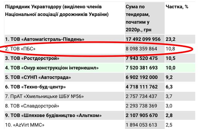 Країна олігархів: з яких схем живе Ігор Коломойський за президента Зеленського?