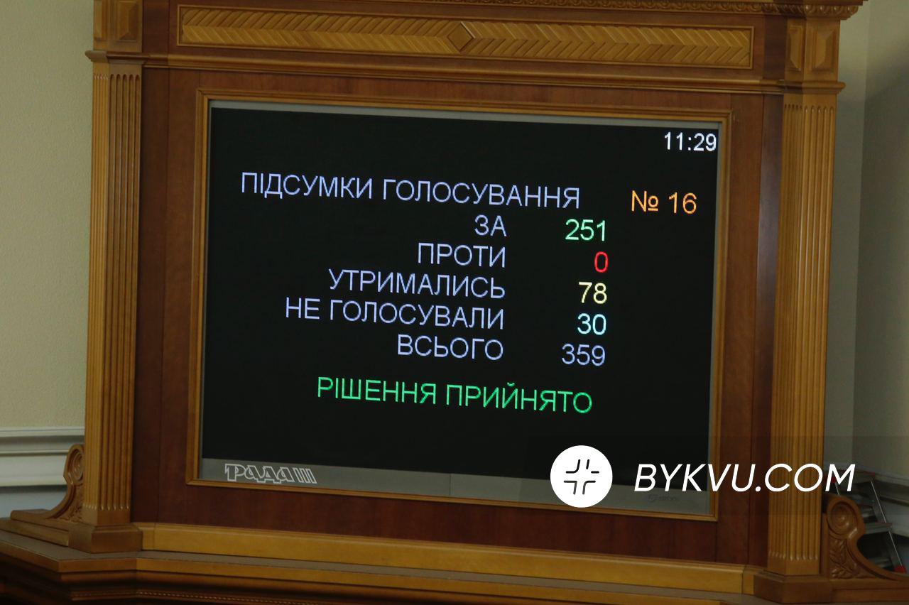 Верховна Рада 16 грудня