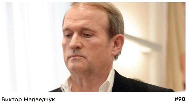Статки Медведчука за президентства Зеленського зросли в 21 раз ФОТО