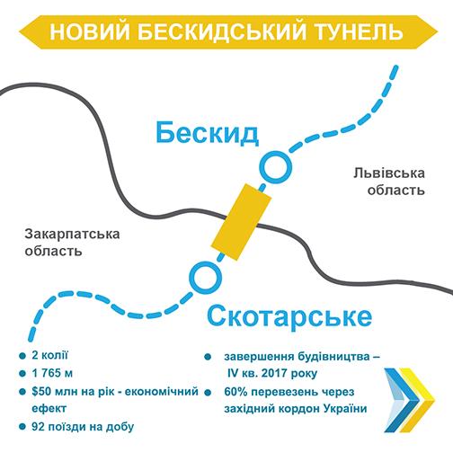 тоннель1