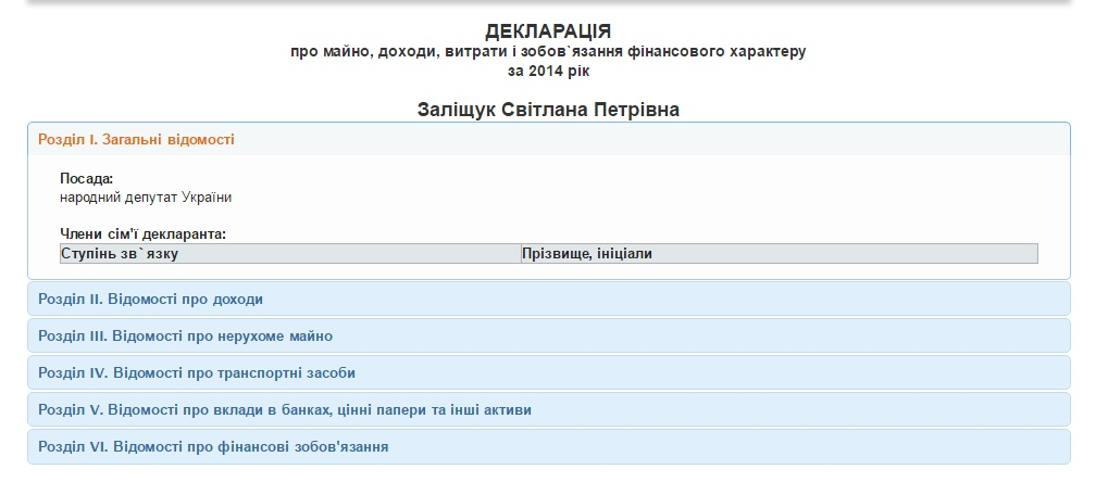 залищук м2014