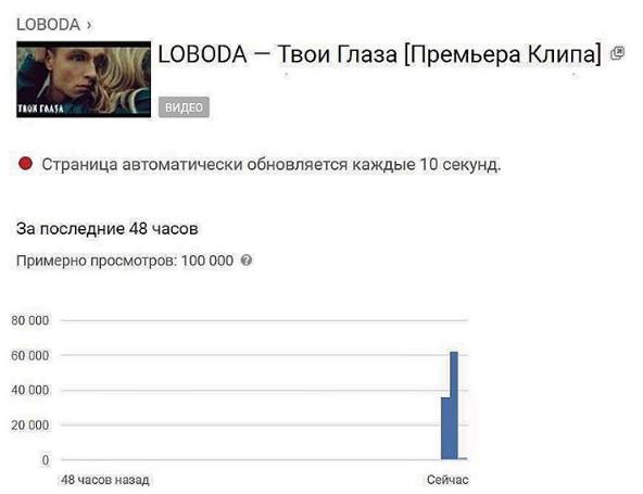 100tys
