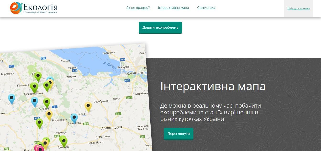 eco map