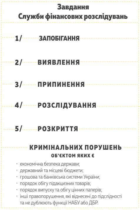 данилюк15