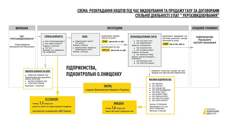 onyshchenko 21.10.2016 lk 01 0