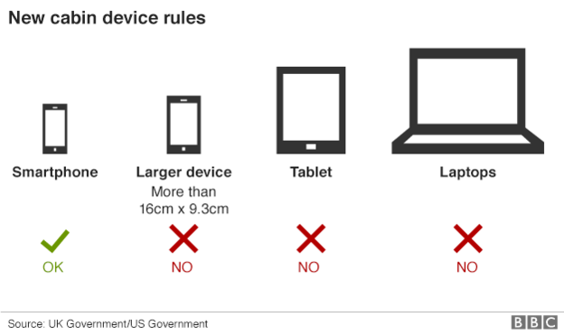 95259013 device travel banned inf624