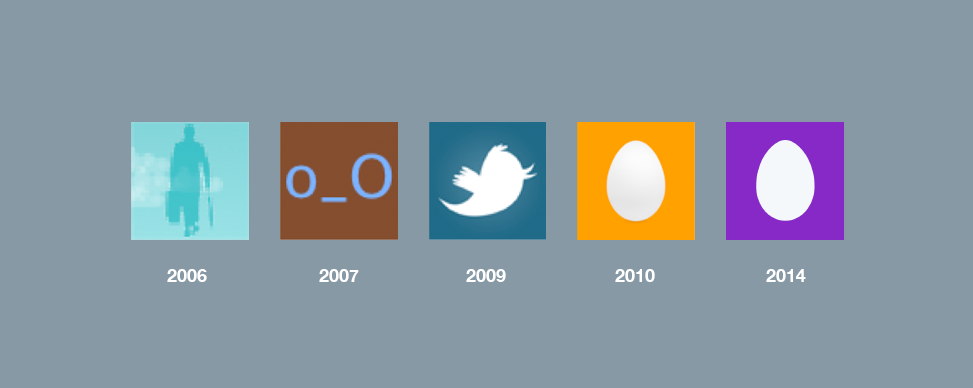 Avatar Blog1 Years