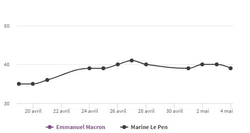 Выборы во Франции_2
