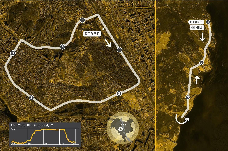 Киев. Race Horizon Park_3