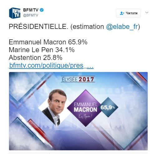 выборы во Франции