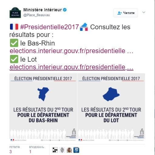 МВД Франции