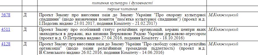 Верховная Рада_1