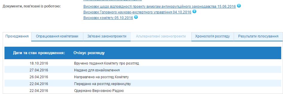 Верховная Рада_3