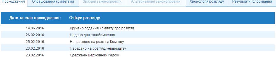 Верховная Рада_5