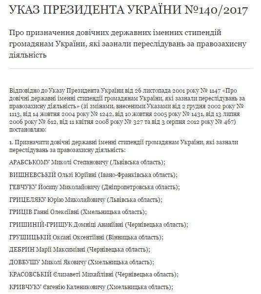 Указ Порошенко
