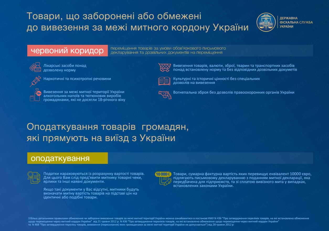 Фискальная служба разработала памятку по безвизу для путешествующих за границу_3