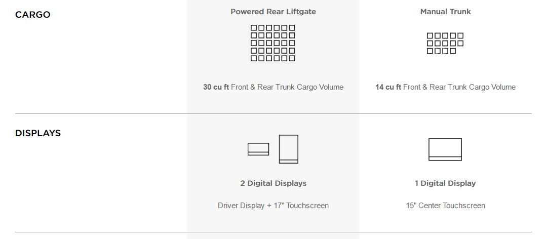 Стали известны подробные характеристики Tesla Model 3_3