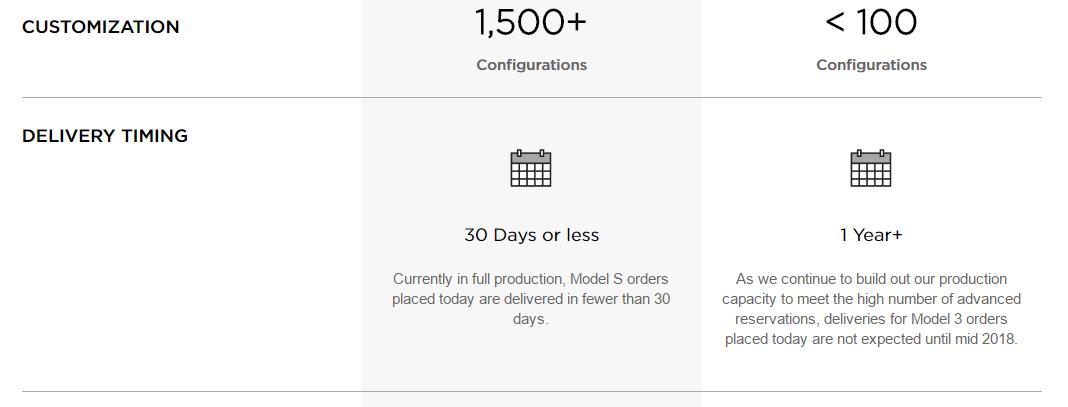 Стали известны подробные характеристики Tesla Model 3_4