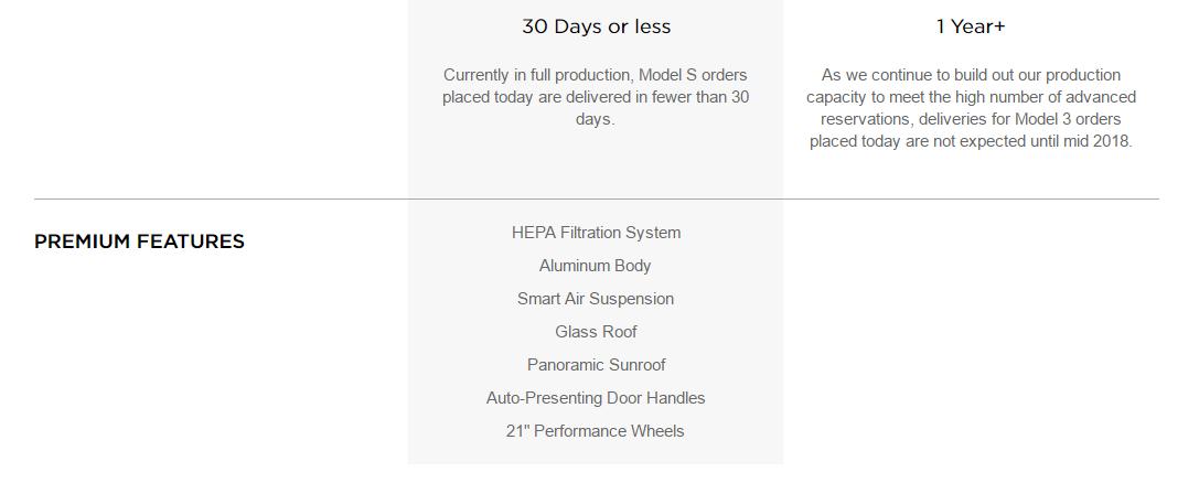 Стали известны подробные характеристики Tesla Model 3_5