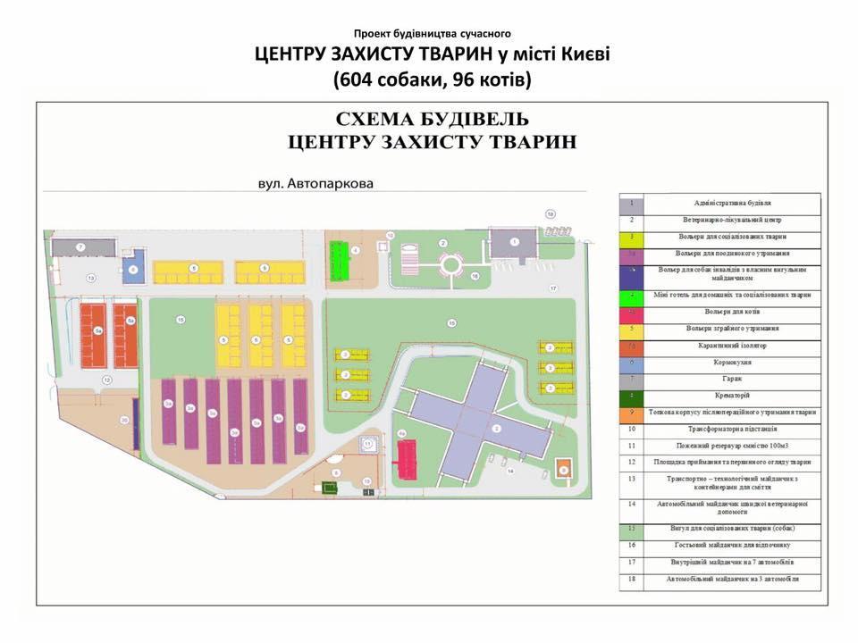 В Киеве представили концепцию создания Центра защиты животных