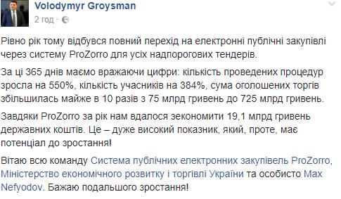 Гройсман