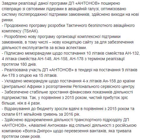 Антонов3
