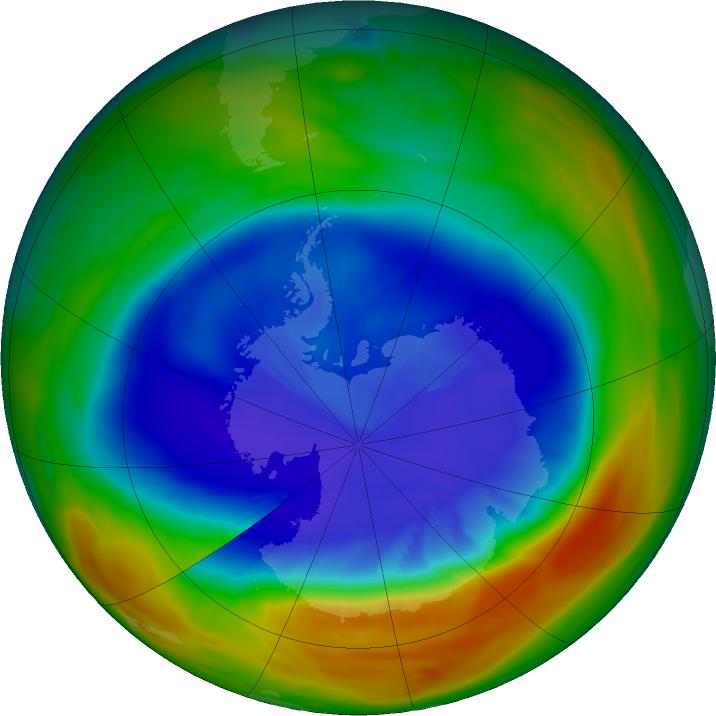 ozone9.11