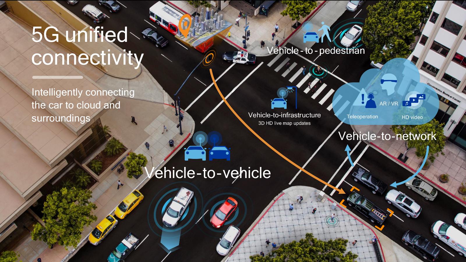 Тестирование беспилотных автомобилей