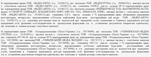 реестр14