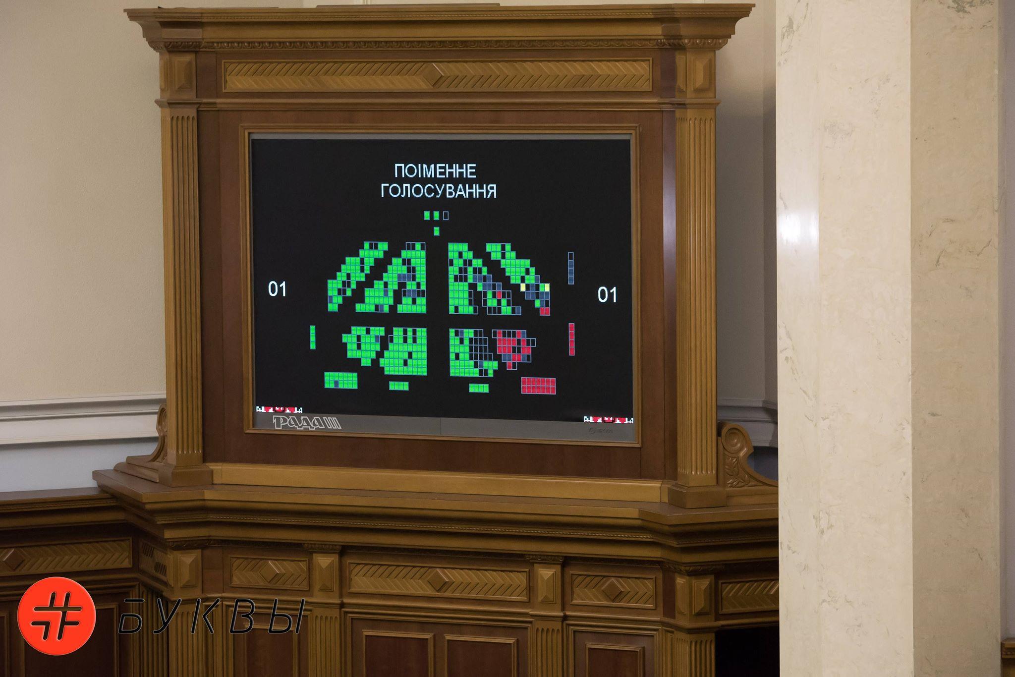 Принятие закона о реинтеграции Донбасса.