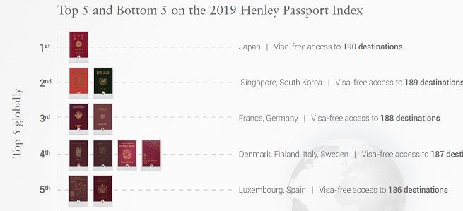 паспорт Украины_безвиз