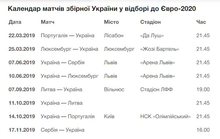Календарь матчей сборной Украины в отборе к Евро 2020