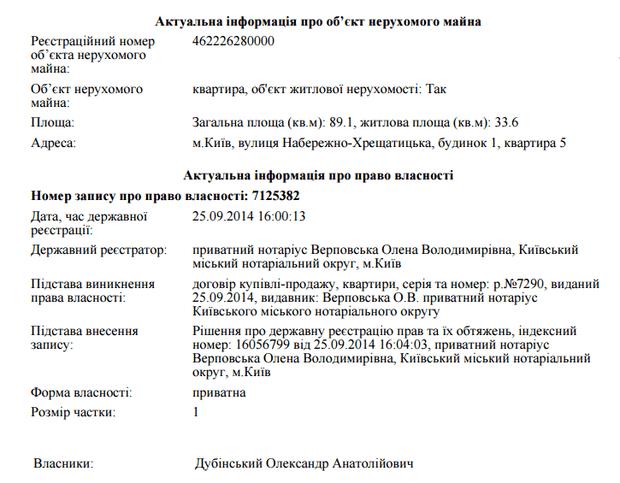 дубинский4