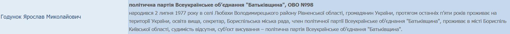 Годунок2 copy