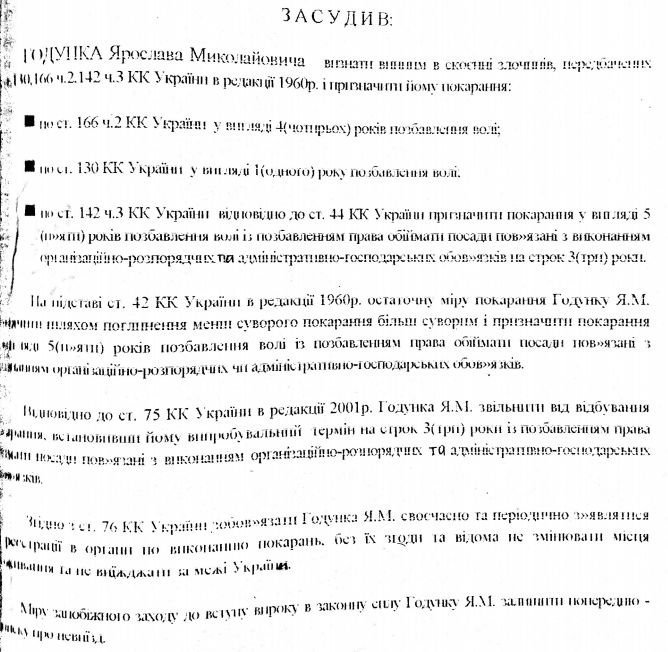 88c7254 godunok yaroslav sud