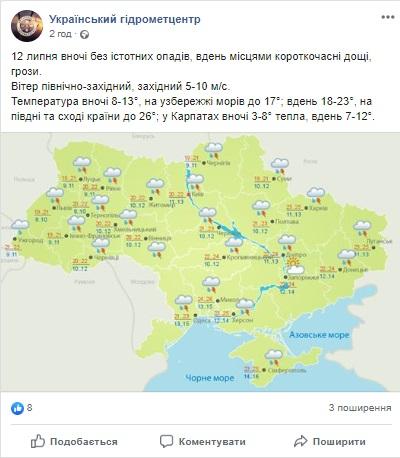укргидрометцентр