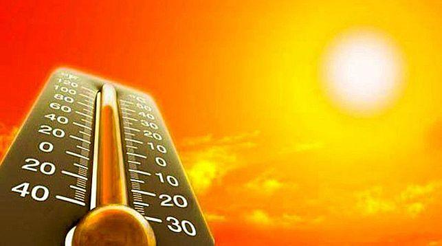 повышение температуры на планете