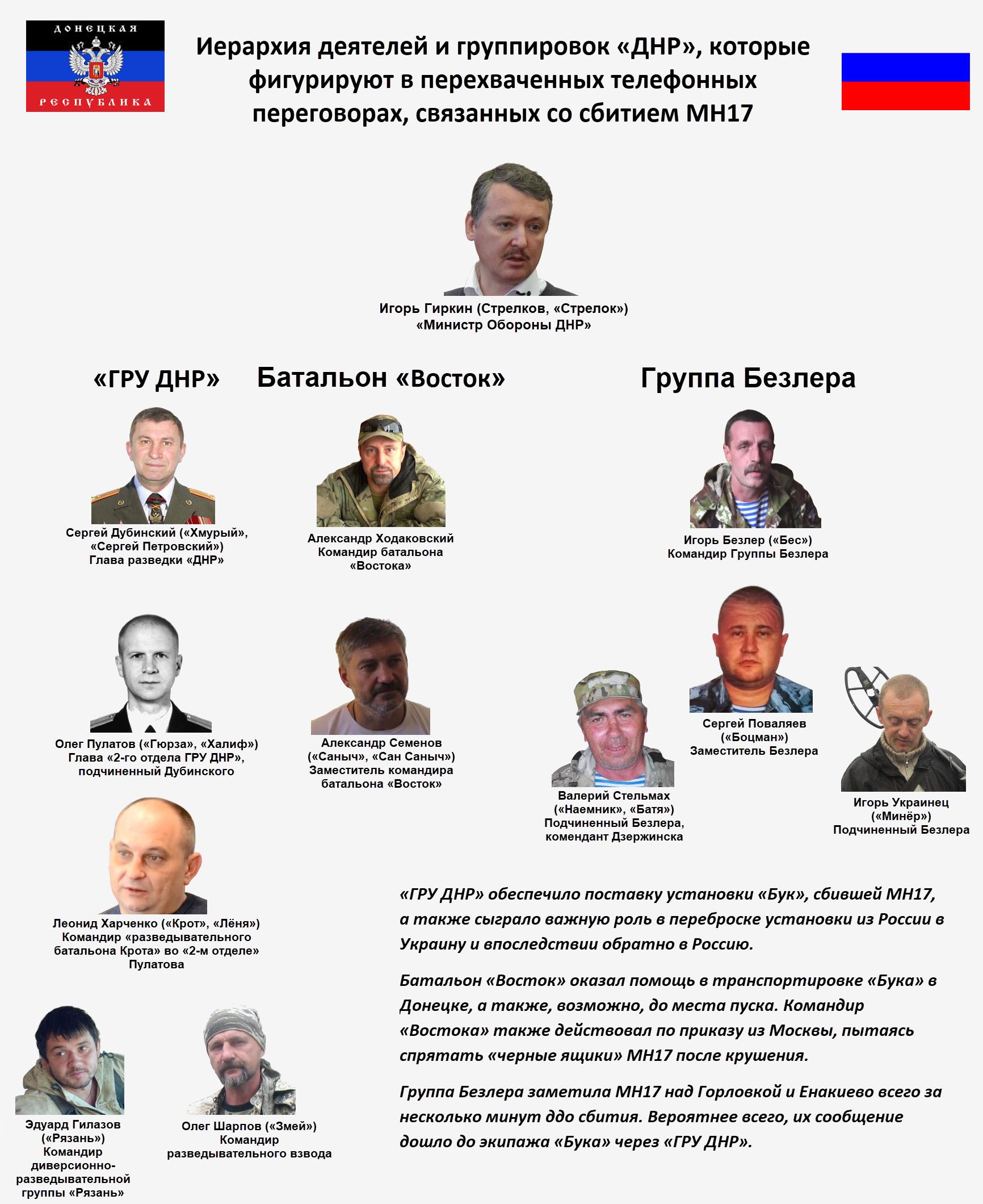 бук_террористы днр