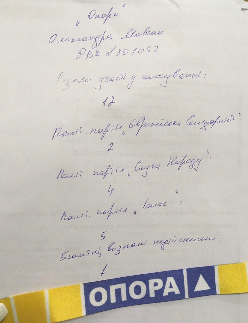 Опора1