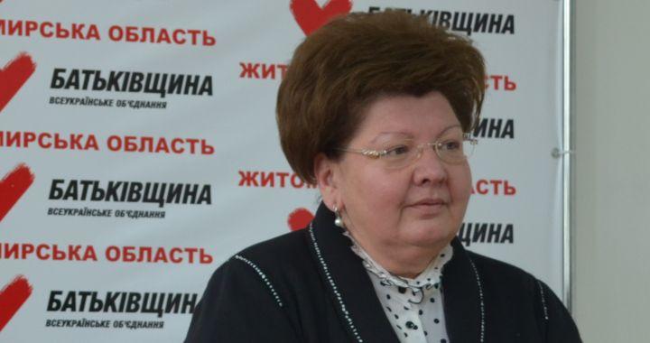 Лабунская Анжелика Викторовна
