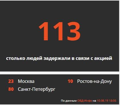 акции_россия_задержания